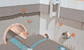 Системы для водоотвода, канализации и сельского хозяйства